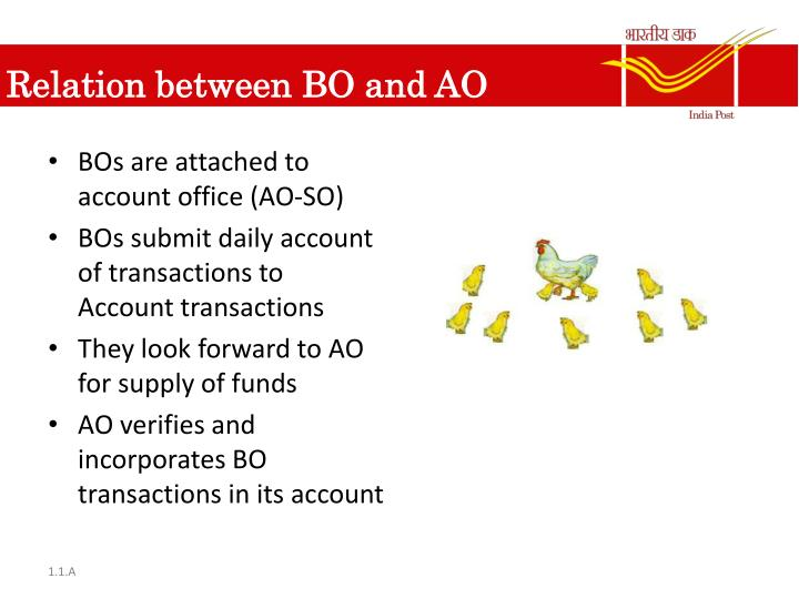 Relation between BO and AO