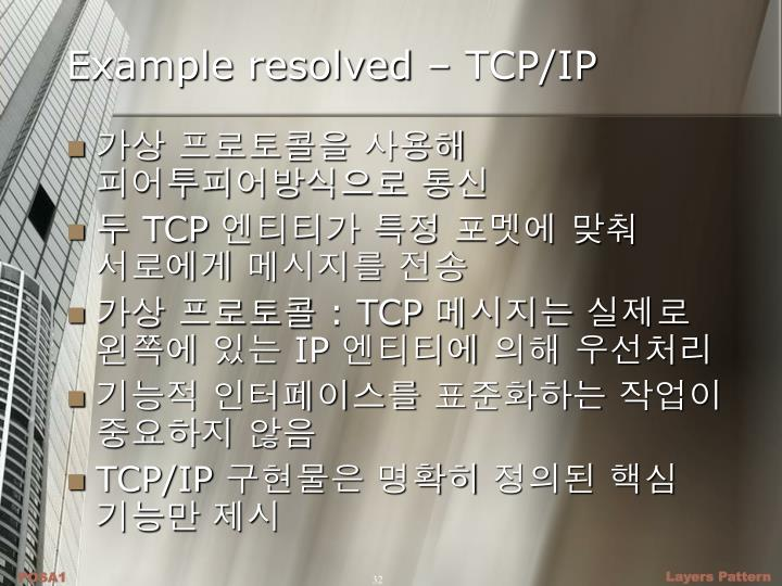 Example resolved – TCP/IP