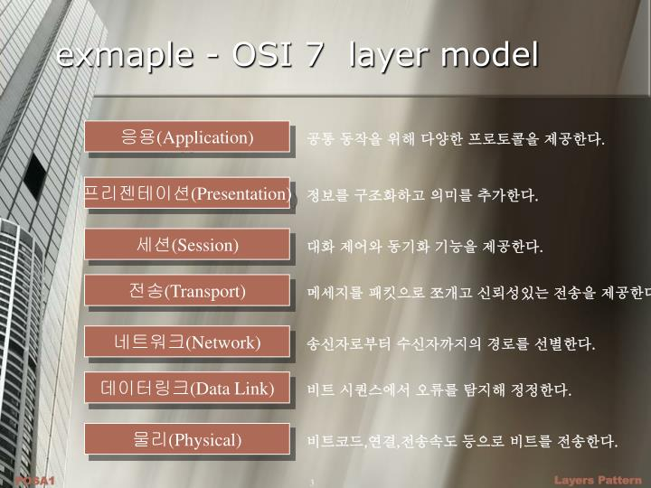 exmaple - OSI 7  layer model