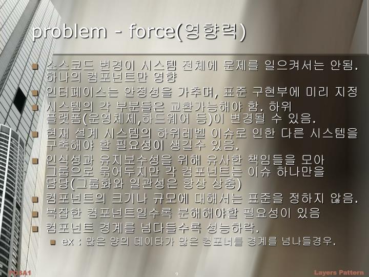problem - force(