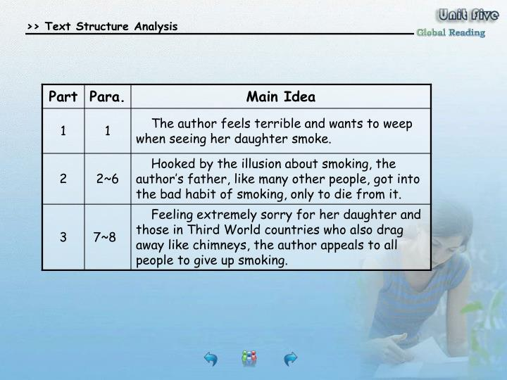 Global Reading-main idea