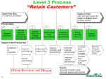 level 3 process retain customers