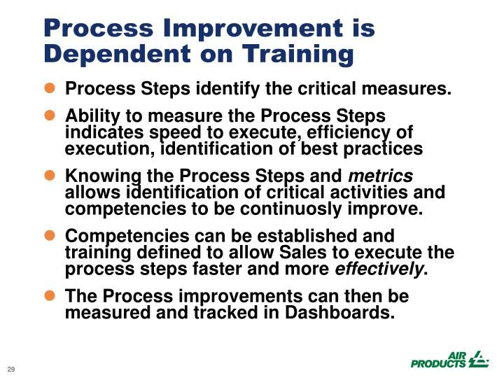 Process Improvement is      Dependent on Training