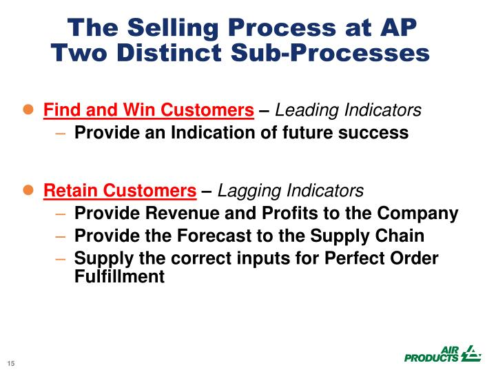 The Selling Process at AP