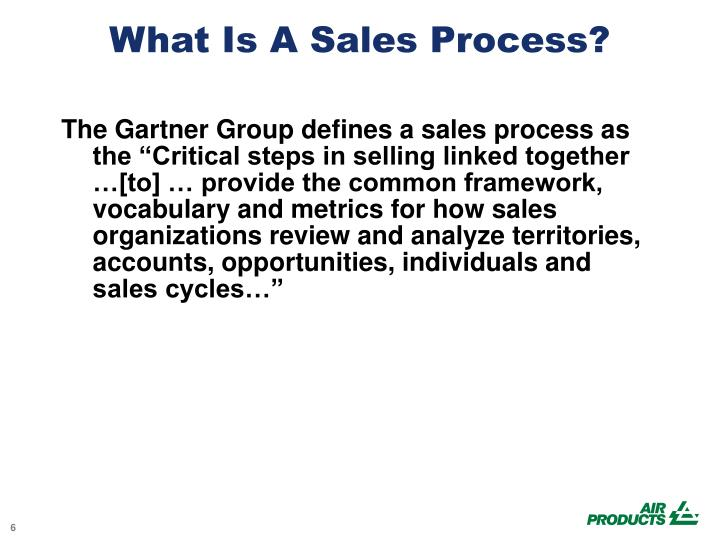 What Is A Sales Process?