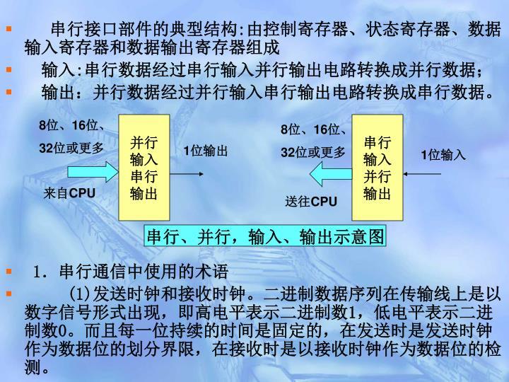 串行接口部件的典型结构
