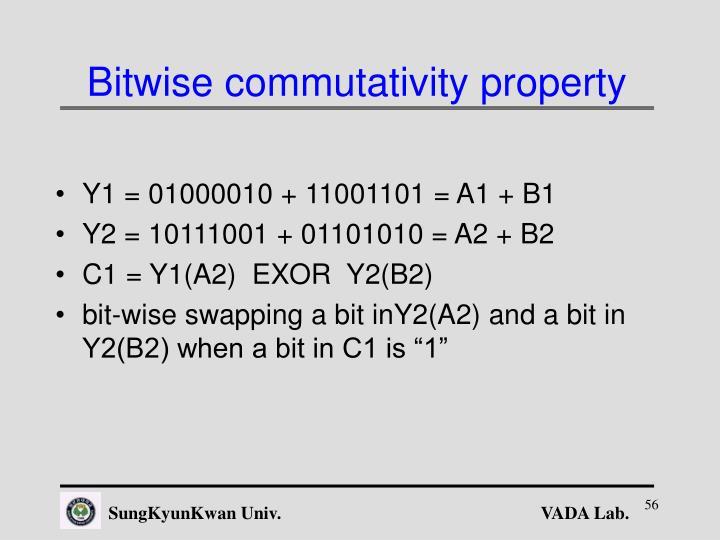 Bitwise commutativity property