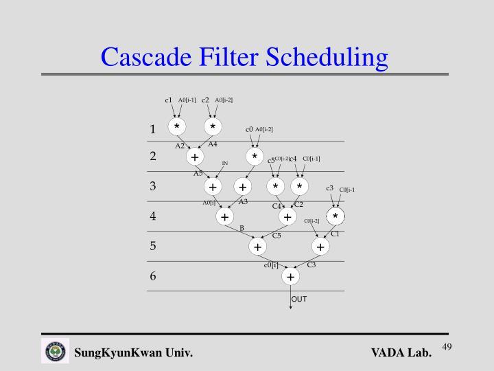 Cascade Filter Scheduling