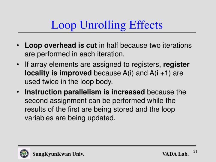 Loop Unrolling Effects