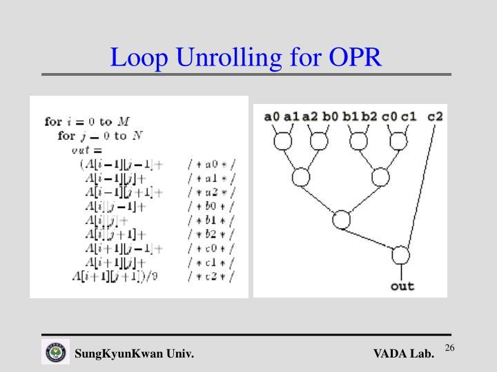 Loop Unrolling for OPR
