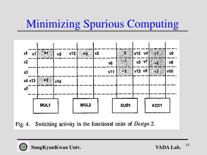 Minimizing Spurious Computing