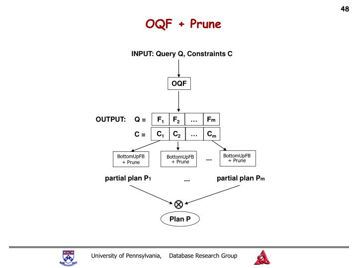 OQF + Prune