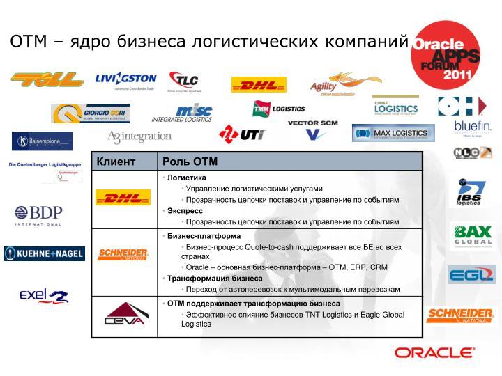 ОТМ – ядро бизнеса логистических компаний