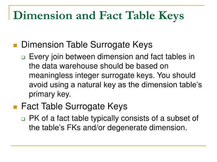 Dimension and Fact Table Keys