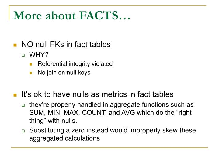 More about FACTS…