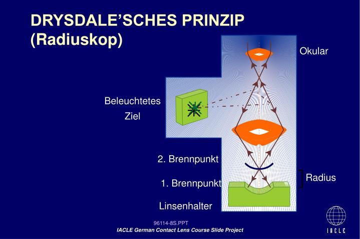 DRYSDALE'SCHES PRINZIP
