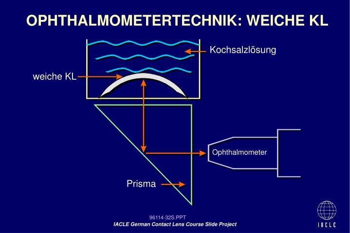 OPHTHALMOMETERTECHNIK: WEICHE KL