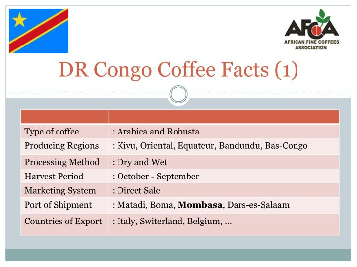 DR Congo Coffee Facts (1)