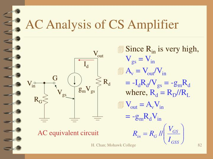 AC Analysis of CS Amplifier