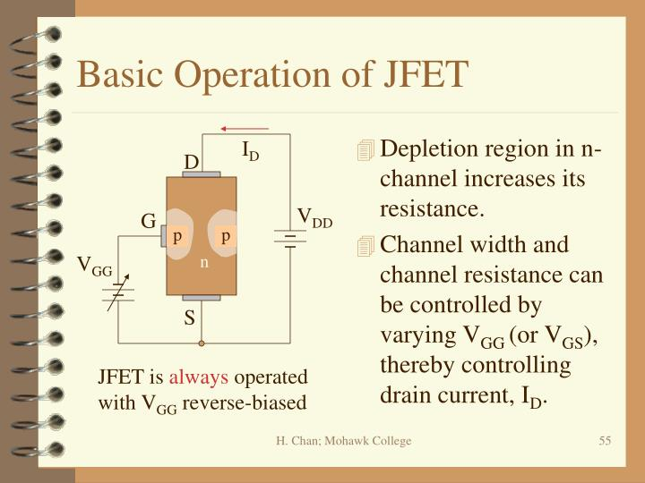 Basic Operation of JFET