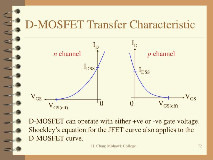 D-MOSFET Transfer Characteristic