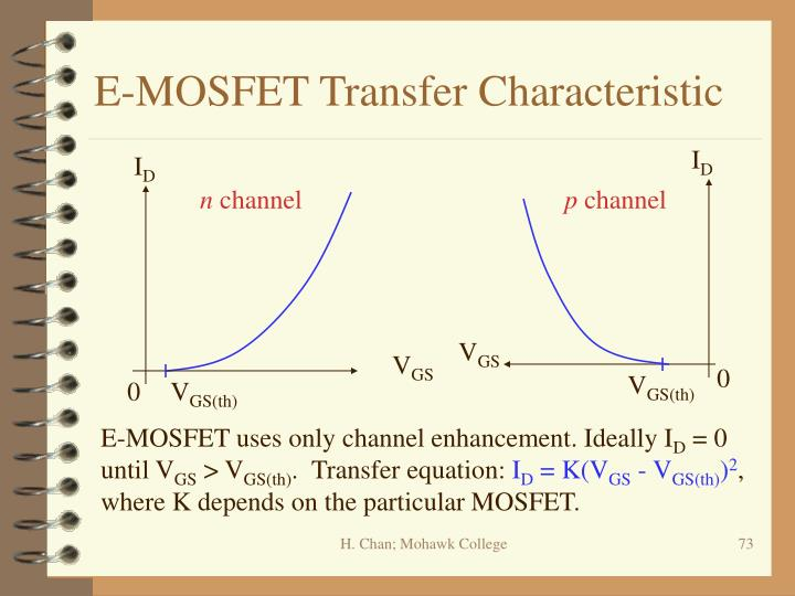E-MOSFET Transfer Characteristic