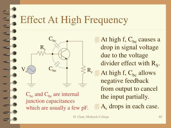 Effect At High Frequency