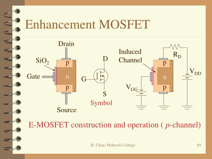 Enhancement MOSFET