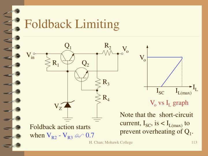 Foldback Limiting