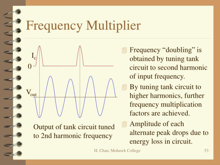 Frequency Multiplier