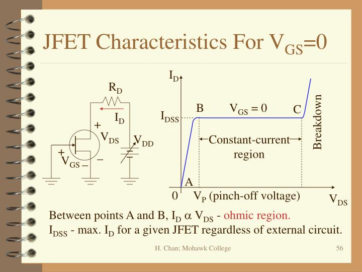 JFET Characteristics For V