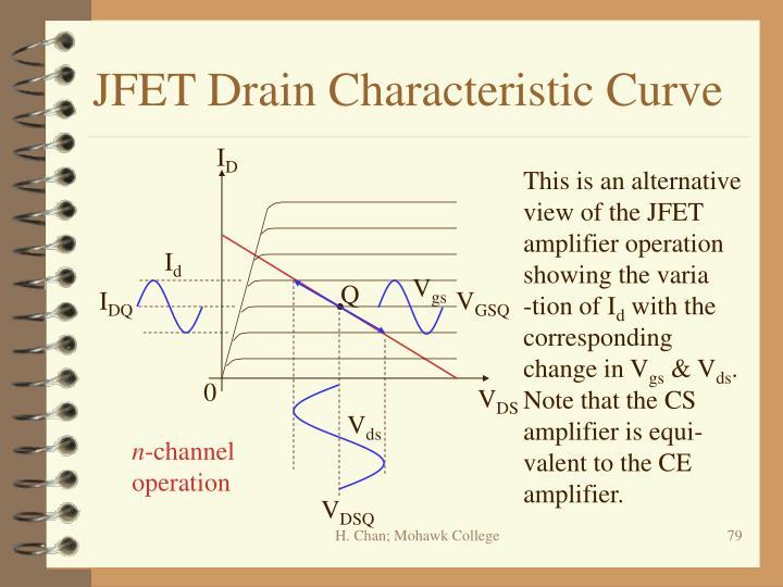 JFET Drain Characteristic Curve