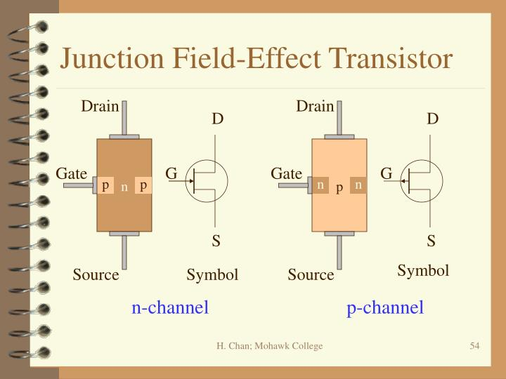 Junction Field-Effect Transistor