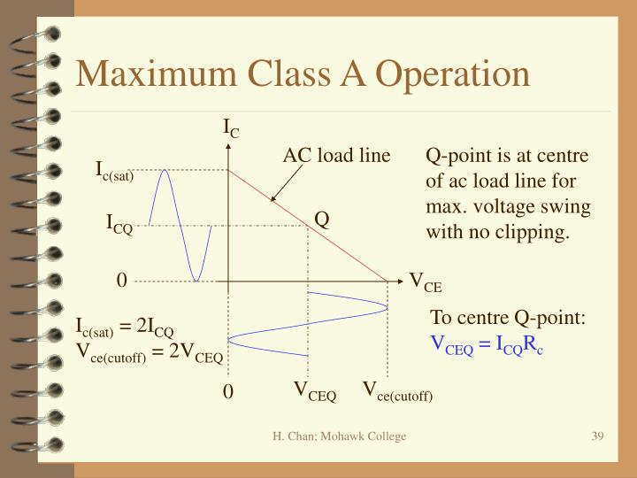 Maximum Class A Operation