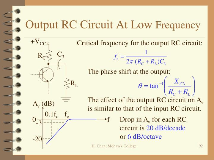 Output RC Circuit