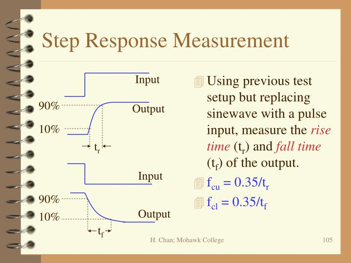 Step Response Measurement