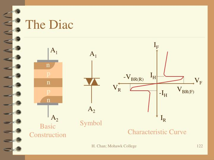 The Diac