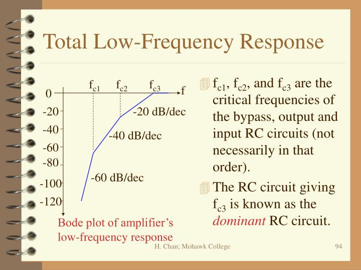 Total Low-Frequency Response