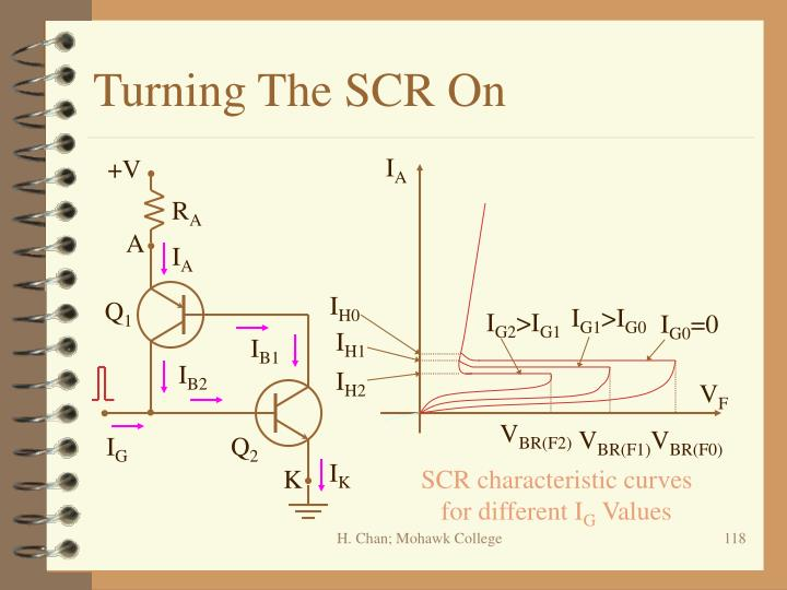 Turning The SCR On