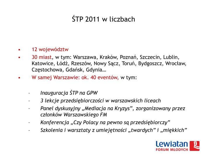 ŚTP 2011 w liczbach