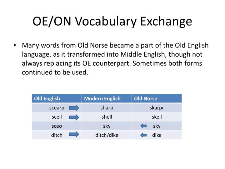 OE/ON Vocabulary Exchange