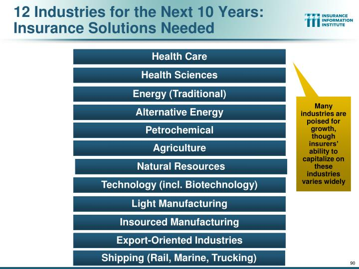 12 Industries for the Next 10 Years: Insurance Solutions Needed