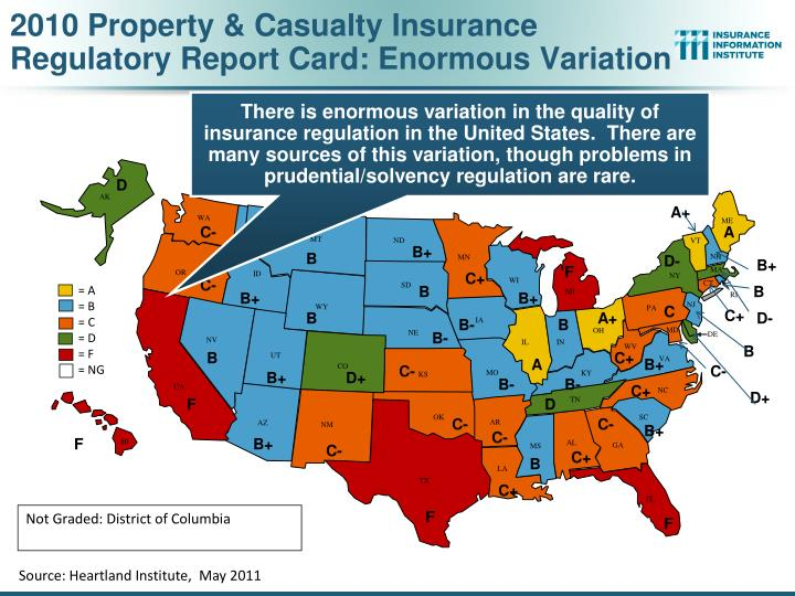2010 Property & Casualty Insurance