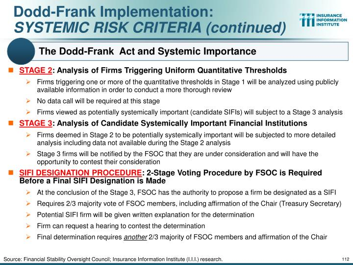 The Dodd-Frank  Act and Systemic Importance