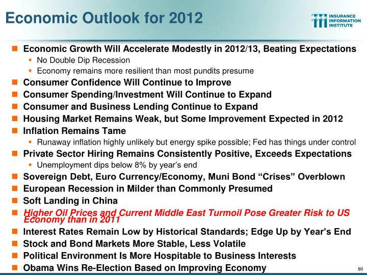 Economic Outlook for 2012