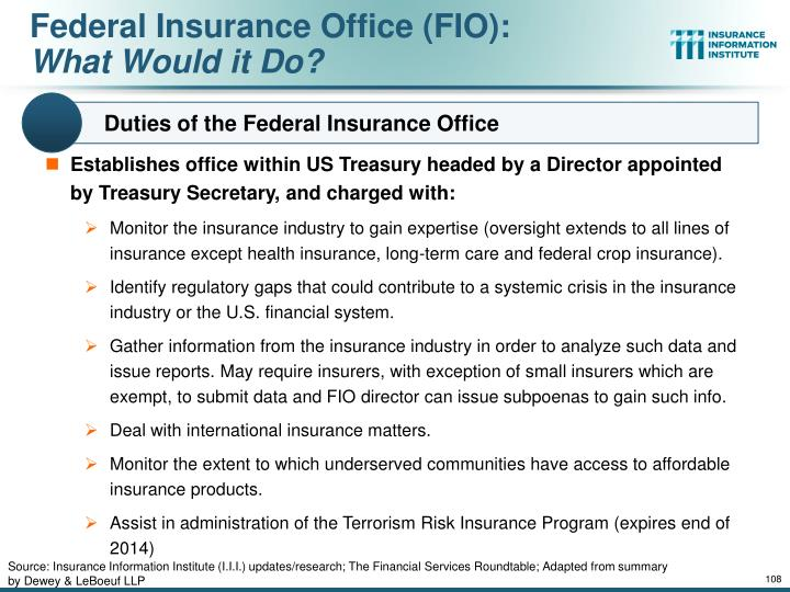 Duties of the Federal Insurance Office