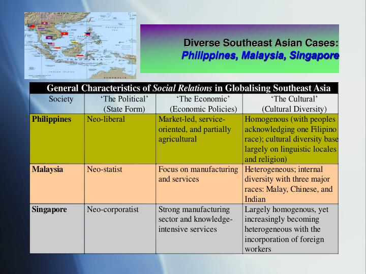 Diverse Southeast Asian Cases: