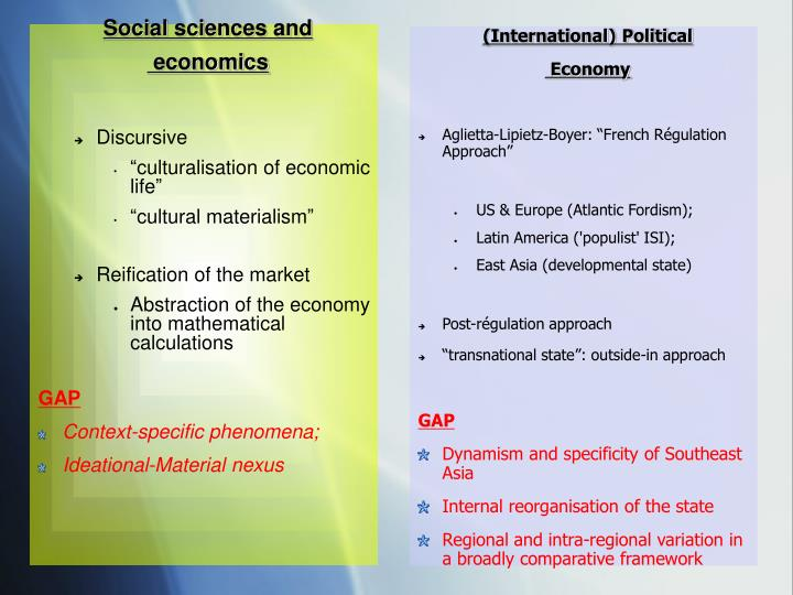 Social sciences and