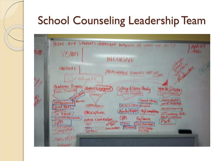 School Counseling Leadership Team