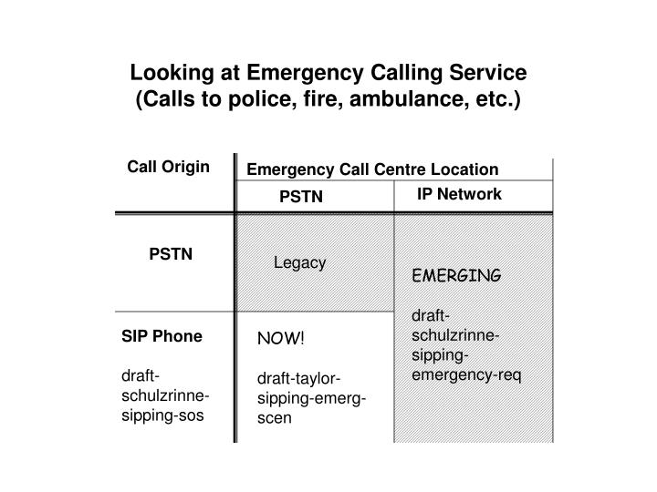 Looking at emergency calling service calls to police fire ambulance etc